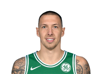 How tall is Daniel Theis?